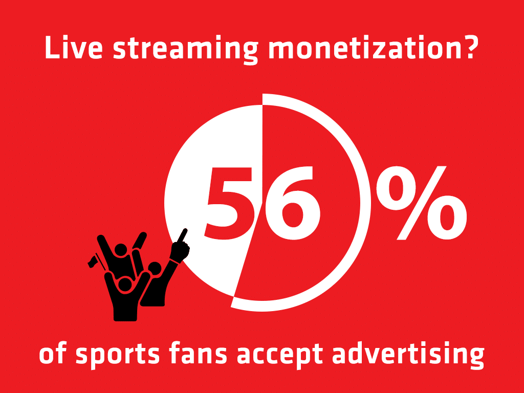 , Live streaming MONETIZATION