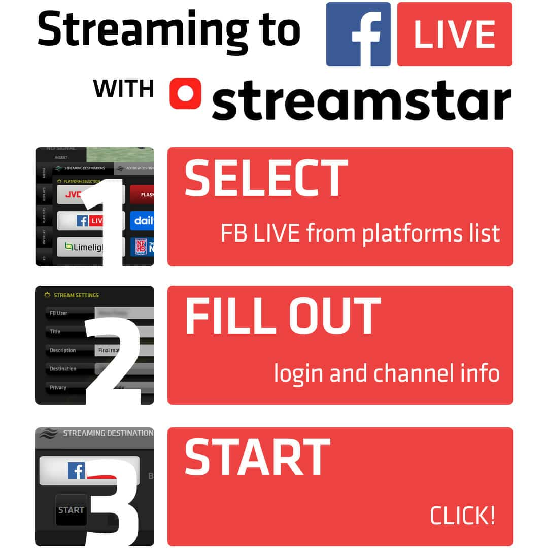Facebook Live, Streaming to Facebook LIVE with Streamstar