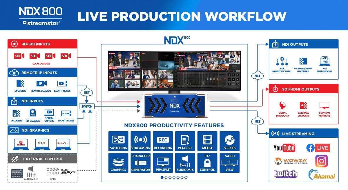 NDX800 blog2